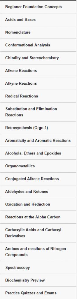 Study Hall Topic List